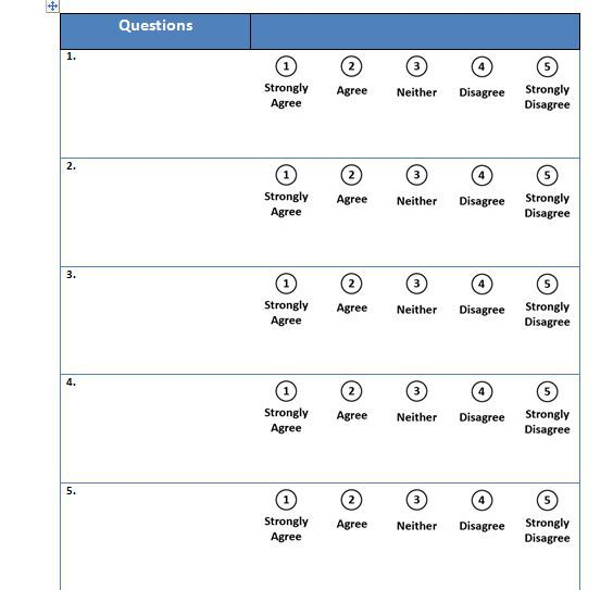 pics photos likert scale template official website free likert - likert scale template