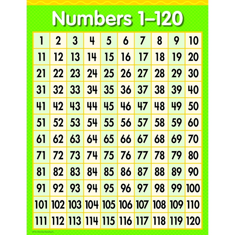 Free Hundreds Chart Cliparts, Download Free Clip Art, Free Clip Art