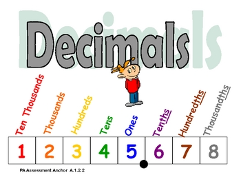 Free Decimal Number Cliparts Download Free Clip Art Free