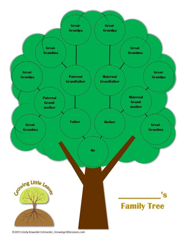 Images Of Family Trees Free download best Images Of Family Trees - printable family tree free