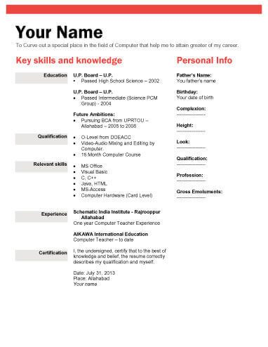 Biodata clipart - Clipground - matrimonial resume format