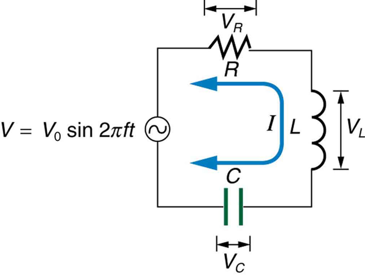 an r lc series circuit it shows a resistor r connected in series