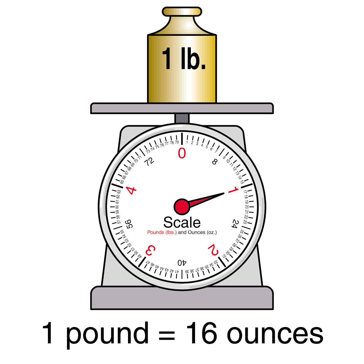 Weight Scales Big W Kilogram Clipart Clipground