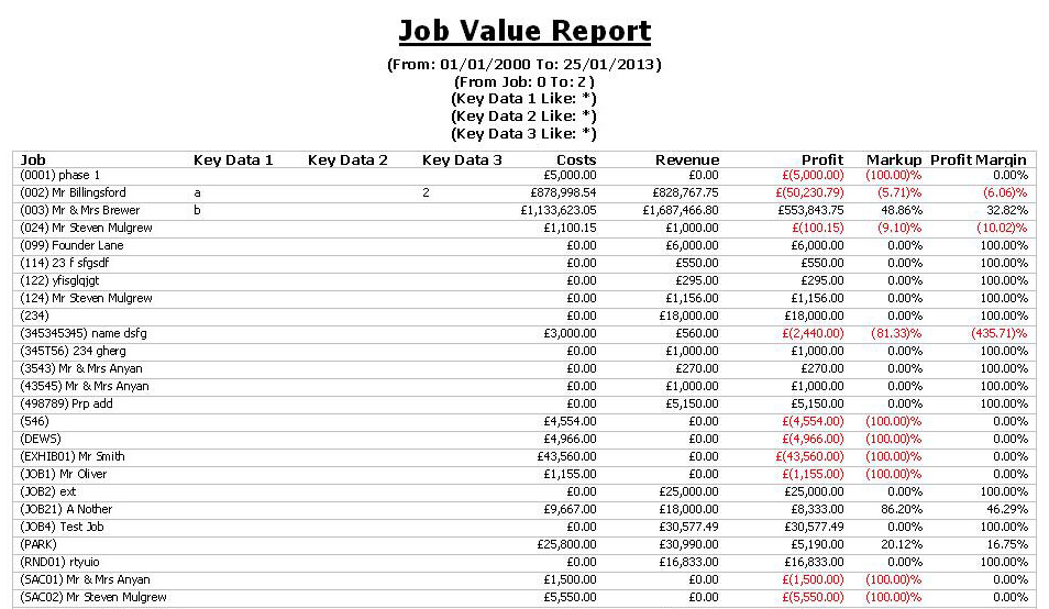 Construction Industry Accounts (CIA) Software reports - profit and loss report example
