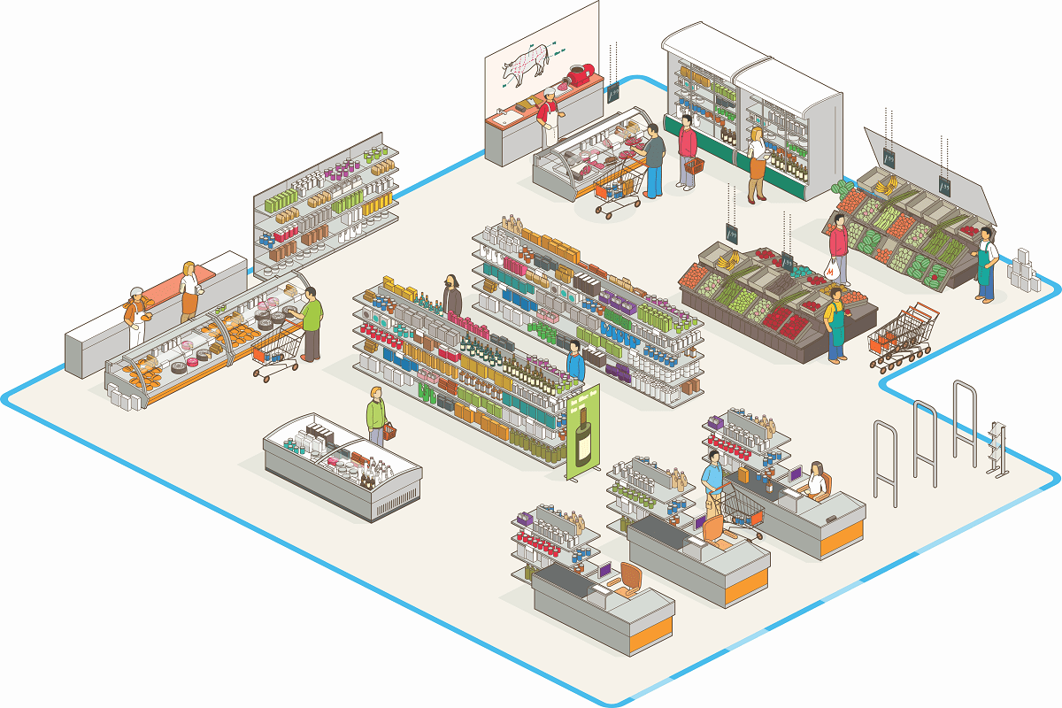 5 layout secrets of the big retail chains for Retail store layout design free