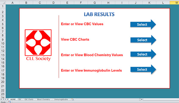 Keeping Track Of Lab Results CLL Society