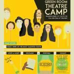 Part of our poster design for vanfringe For more informationhellip