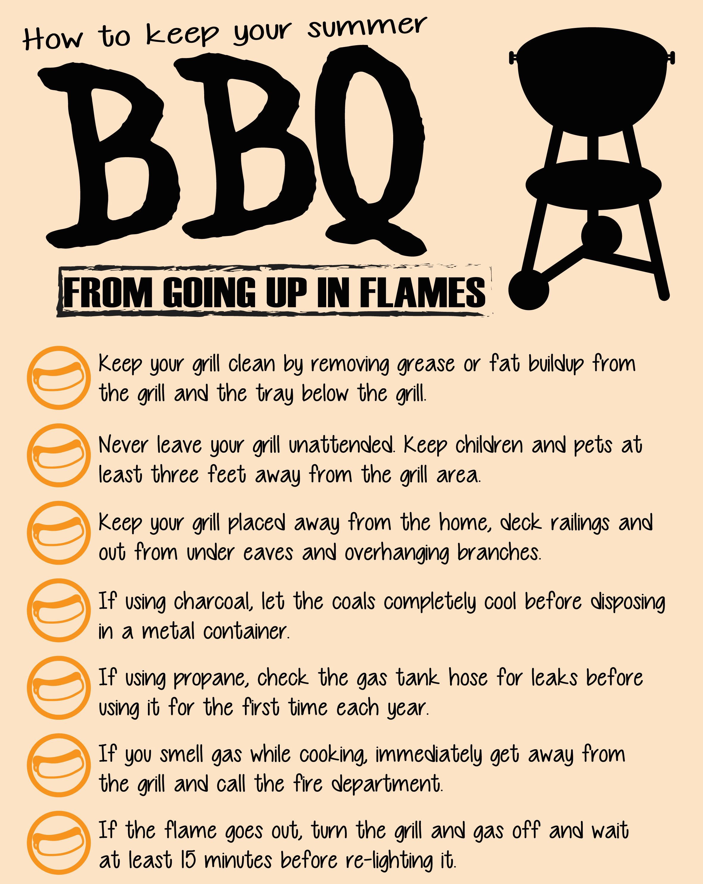Labor Safety Be Safe On Labor Day Backyard Grilling Safety Tips Close Range