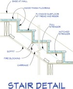 Residential Stair Construction Details