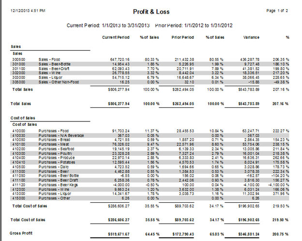 Financial Statements Reports