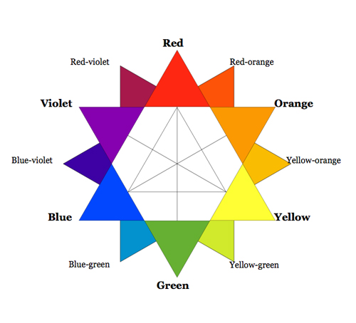 Color Theory for Designers, Part 1 The Meaning of Color \u2014 Smashing