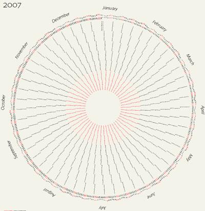 Creative Calendar Designs \u2014 Smashing Magazine - circular calendar