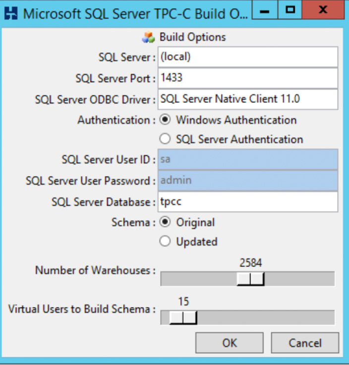 Microsoft SQL Server Scalability with VMware Cloud on AWS - VMware