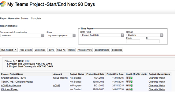 Automate Project Tracking with Salesforce Scheduled Reports - Cloud