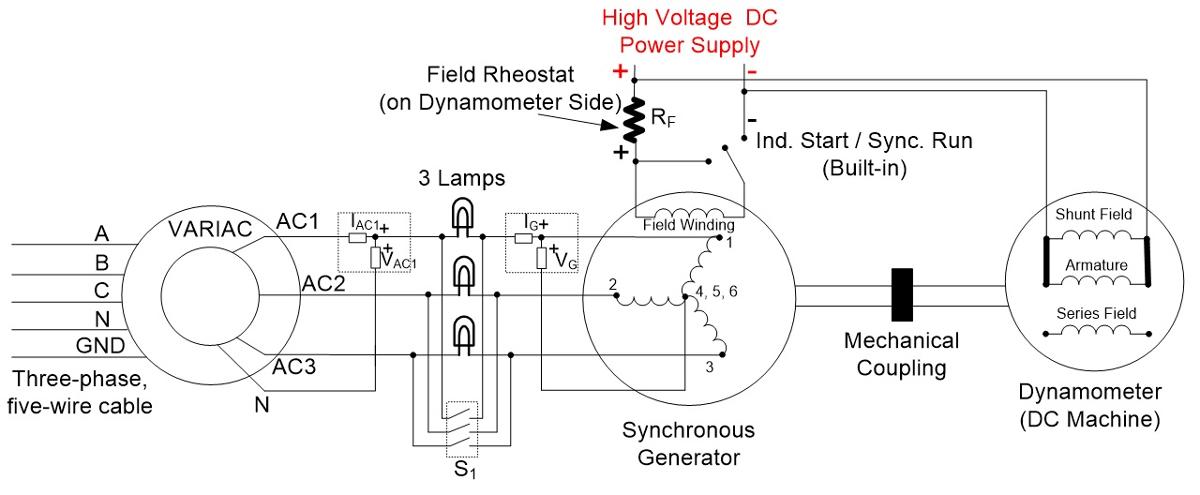 AC Synchronous Machine Synchronization Protocol