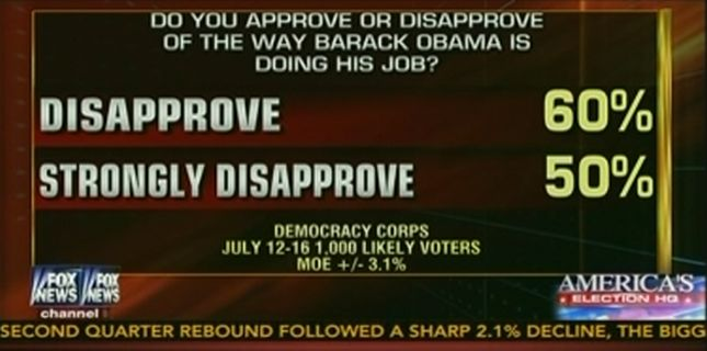 Dishonest Fox News Chart Obama Approval Rating Edition