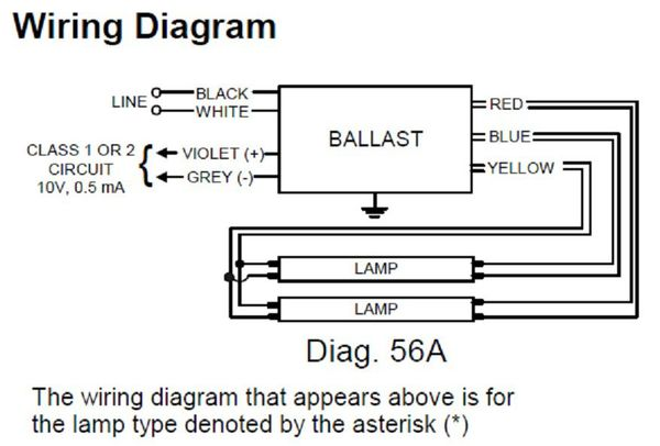 Advance Dimming Ballast Wiring Diagram Philips Advance Izt2s28d35m Dimming Ballast Electronic