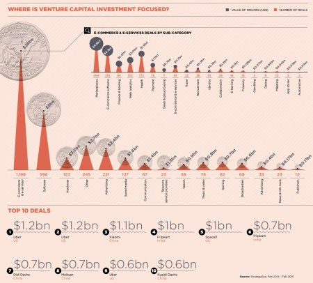 Large Investment Companies In The World