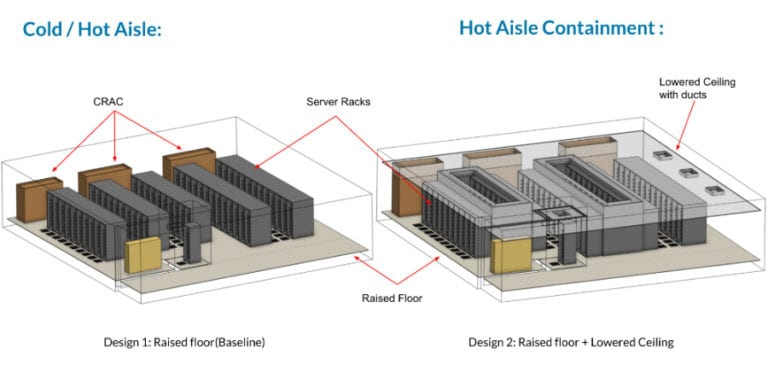 How To Design A Data Center Cooling System For Ashrae 904