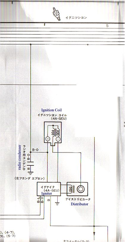 4A-GE 16V (Japan) AE86 ECU Pin Identification - Club4AG