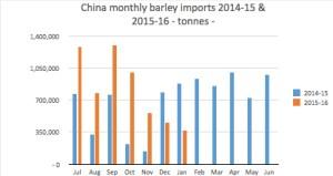 china_market_chart1