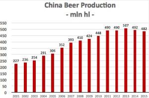 china_market_chart2