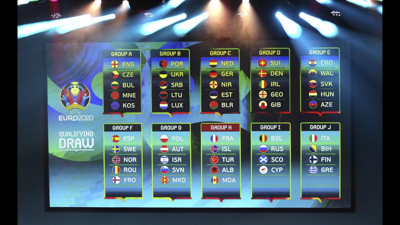 43 Libras En Euros Germany And Netherlands To Meet In Euro 2020 Qualifying Fox13