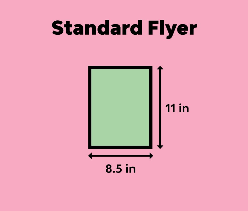 Your Guide to Standard US and International Flyer and Poster Sizes