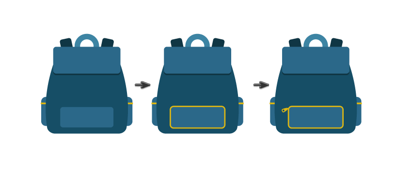 placing the backpack zipper and creating the front pocket