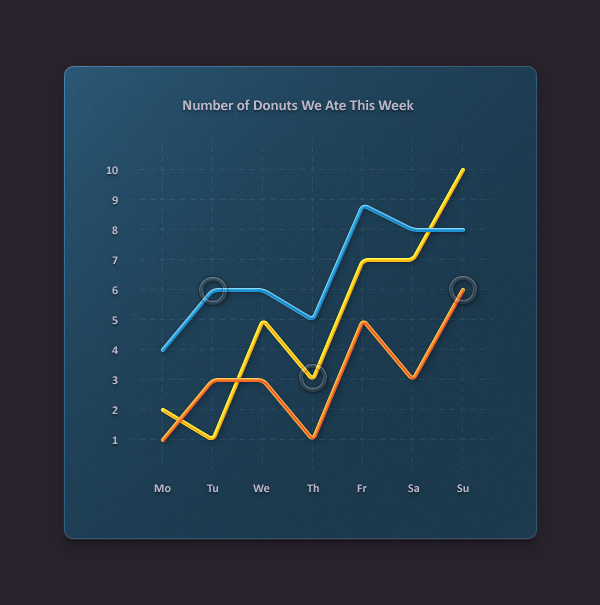 Create a Simple Line Graph in Adobe Illustrator