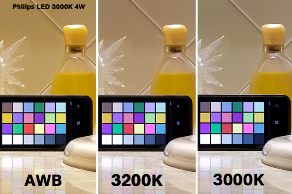 A Guide to Using Consumer LED Bulbs for Photography and Video