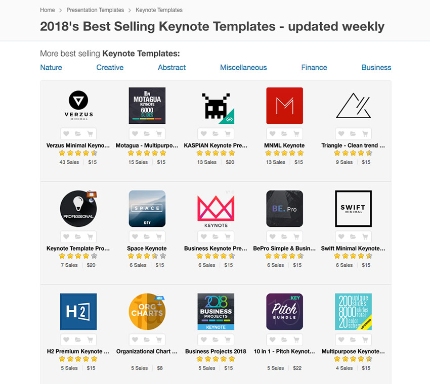 15+ Best Keynote Presentation Templates (For Mac Users)