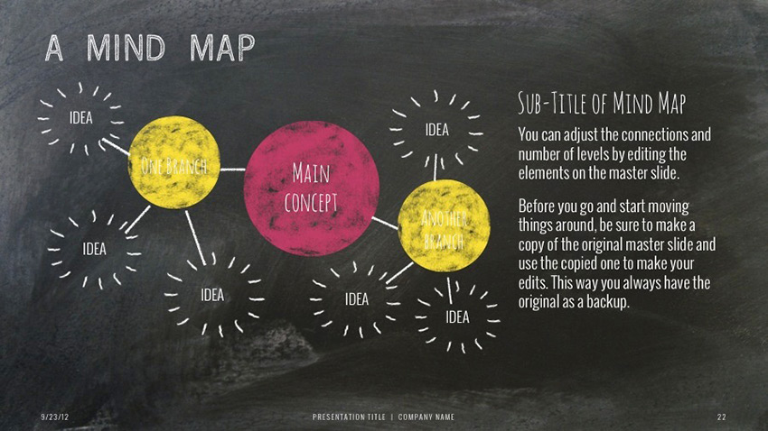 15+ Education PowerPoint Templates - For Great School Presentations - how to make a powerpoint theme
