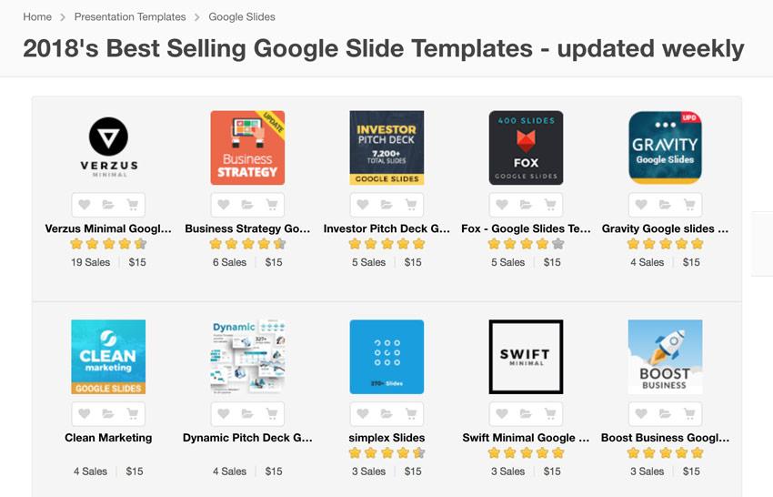 Science Google Slides Theme - Free Google Presentation Templatefree