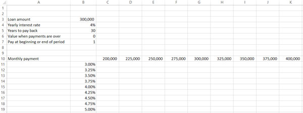 Using Spreadsheets for Finance How to Calculate Loan Payments
