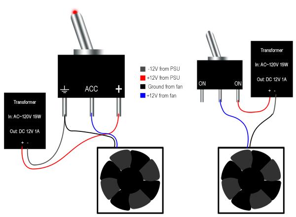 12v computer fan wiring diagram