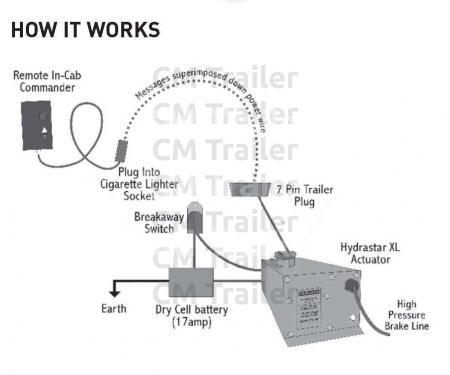 4 Wire Actuator Diagram - 9vzumkettreviewgamesinfo \u2022