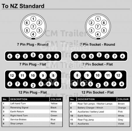 Typical Trailer Wiring Diagram - 6jheemmvvsouthdarfurradioinfo \u2022