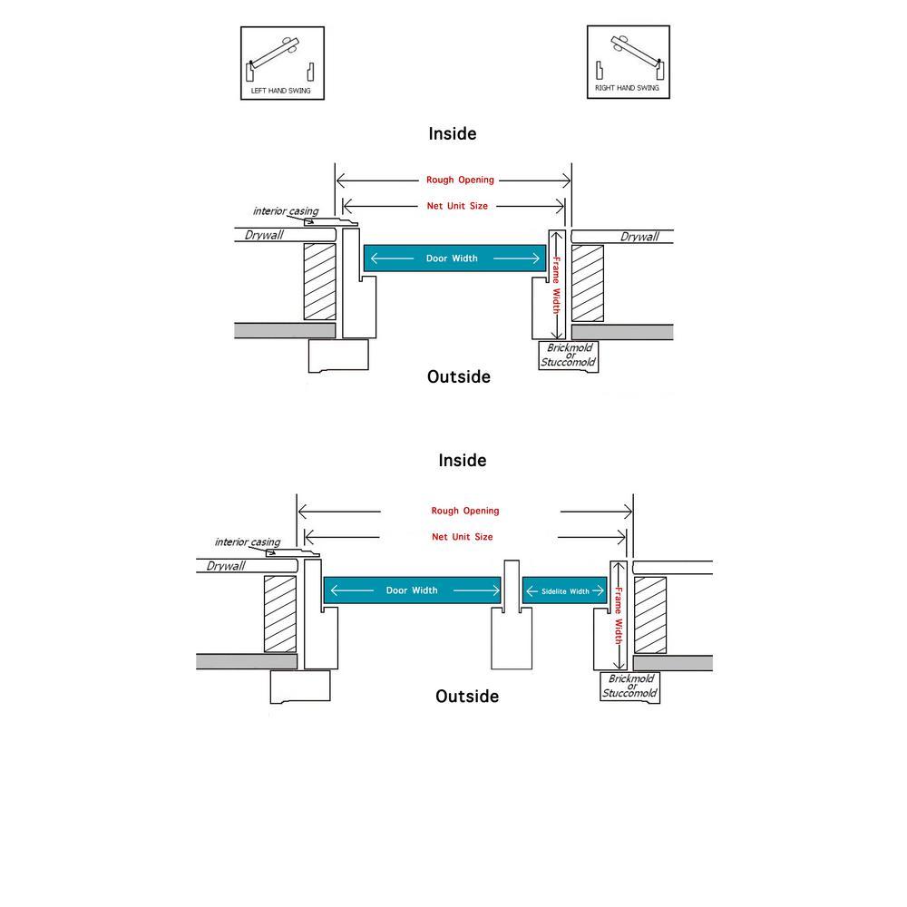 printed circuit board design capabilities