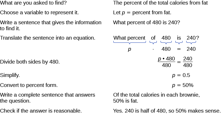 Solve General Applications of Percent - Basic Math - OpenStax CNX - how to calculate the percentage of calories from fat