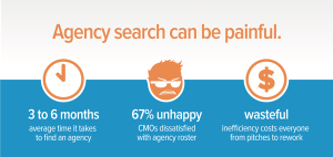 Make ageny search easy with Agency Spotter