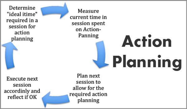 Coaching Model Action Planning -
