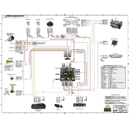 Rod Basic Wiring Diagram Download Wiring Diagram
