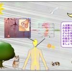 幸せ+・・刺激統制法(環境編)