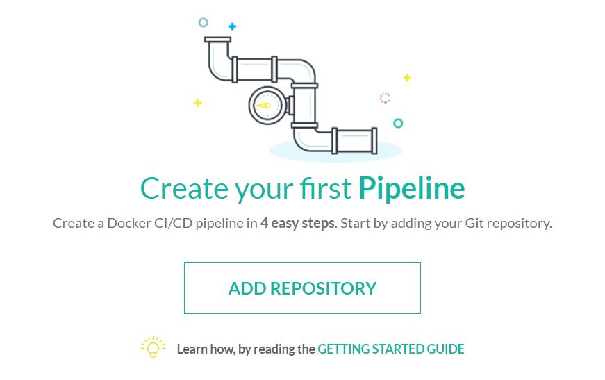Codefresh CI/CD Pipeline QuickStart Guide - Codefresh - cicd