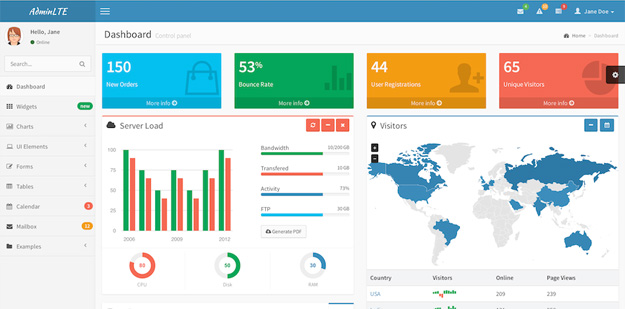 Free Bootstrap Admin Templates for Designers Code Geekz - bootstrap admin template