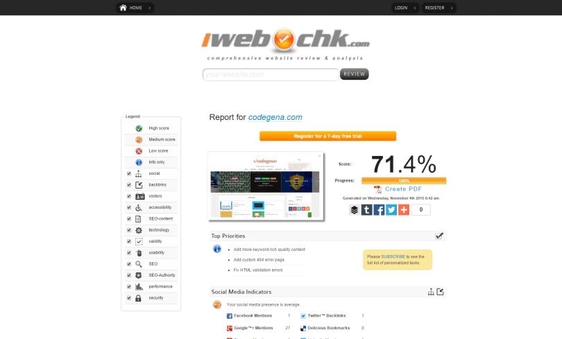 Top 10 Free Website Audit Tools