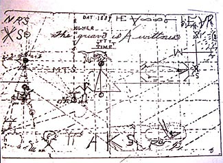 The famous 'Wolf Map' purportedly shows the location of treasure buried by Jesse James.  You'll need location data for your buried cache, too.