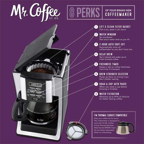 Top 12 Best Drip Coffee Maker Reviews (January 2018) CMPicks