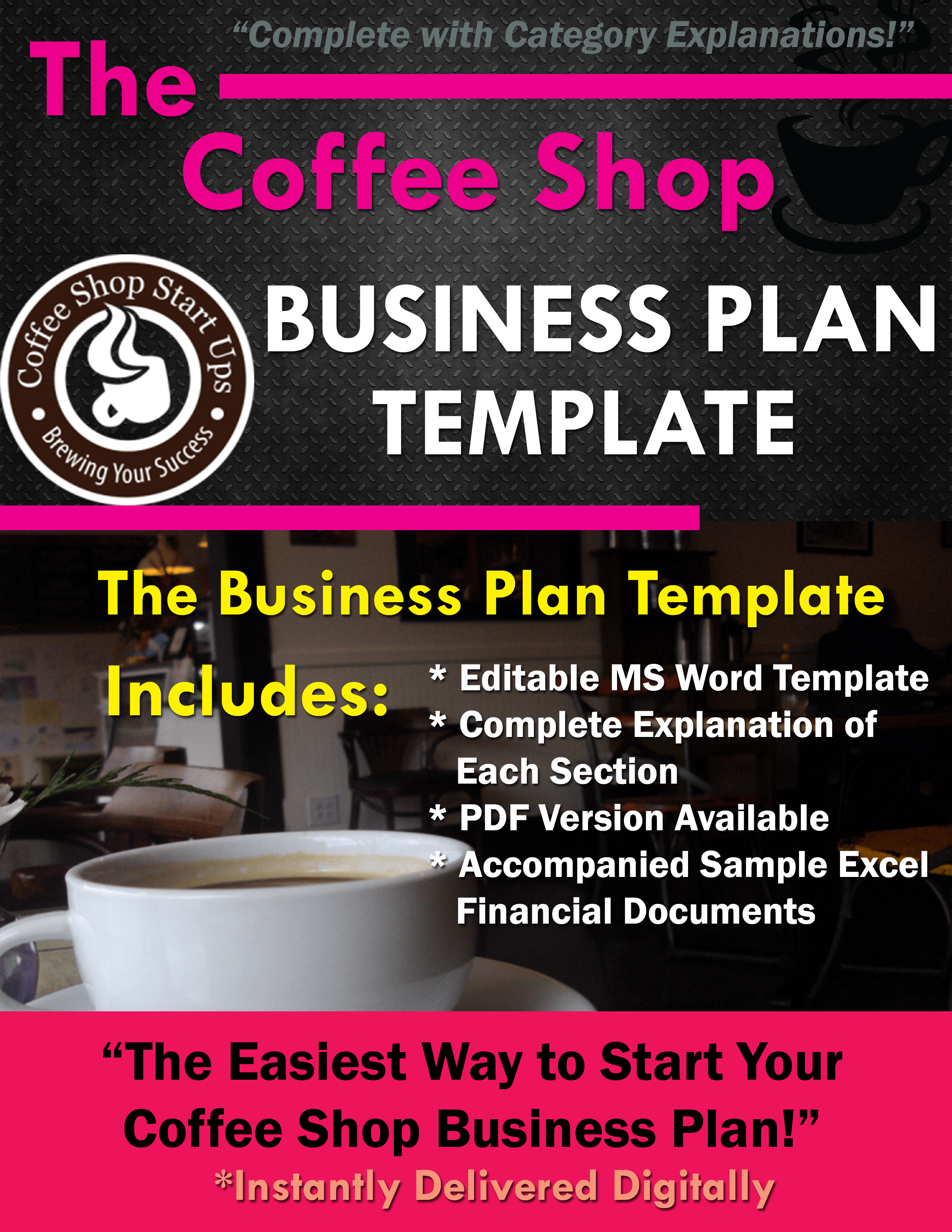 Coffee business plan